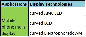 Curved display for mobile phone