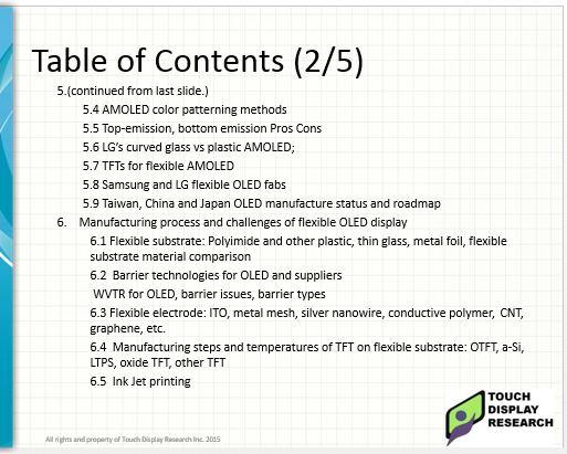 Flexible OLED 2015 report TOC2