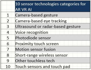 sensor table2