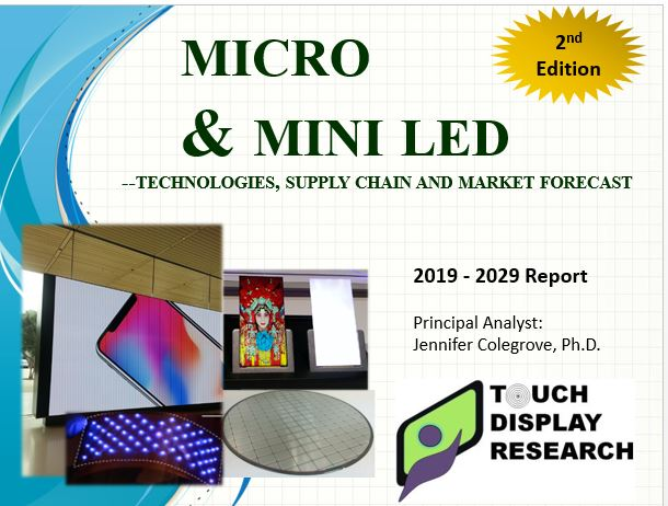 This image has an empty alt attribute; its file name is micro-LED-2019-report-cover-1.jpg